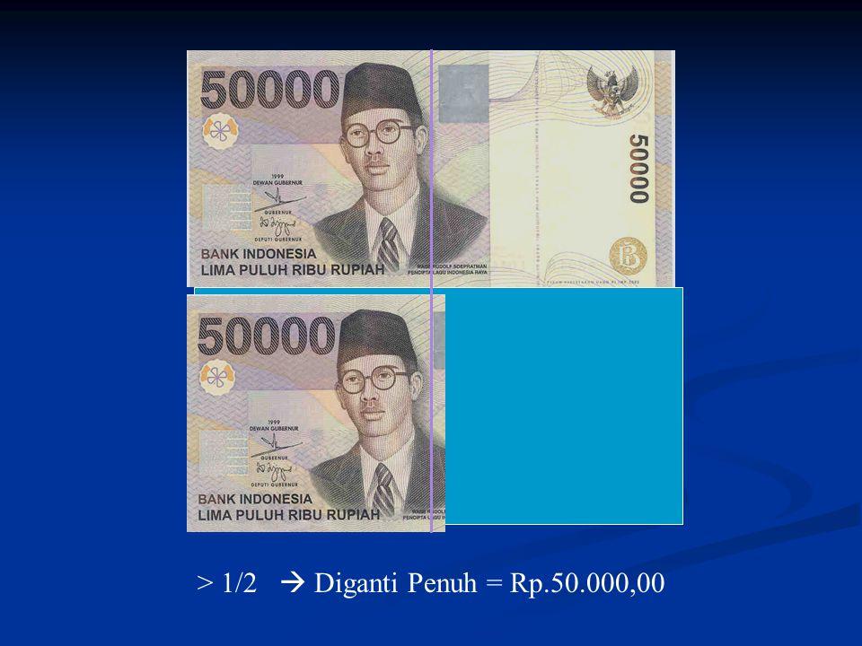 > 1/2  Diganti Penuh = Rp.50.000,00