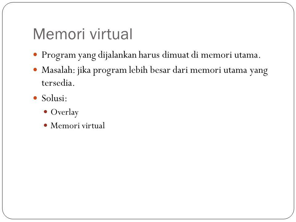 Memori virtual Program yang dijalankan harus dimuat di memori utama.