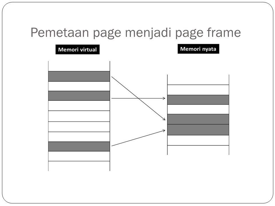 Pemetaan page menjadi page frame http://yosuaalvin.students-blog.undip.ac.id/2010/09/24/virtual-memory-part-2/