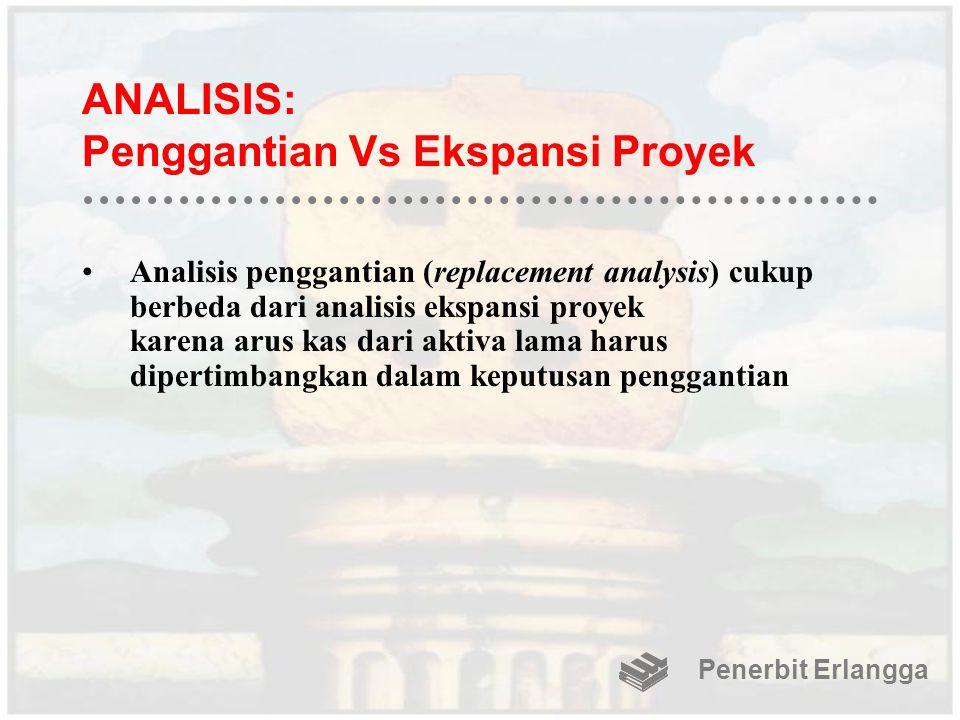 ANALISIS: Penggantian Vs Ekspansi Proyek Analisis penggantian (replacement analysis) cukup berbeda dari analisis ekspansi proyek karena arus kas dari aktiva lama harus dipertimbangkan dalam keputusan penggantian Penerbit Erlangga