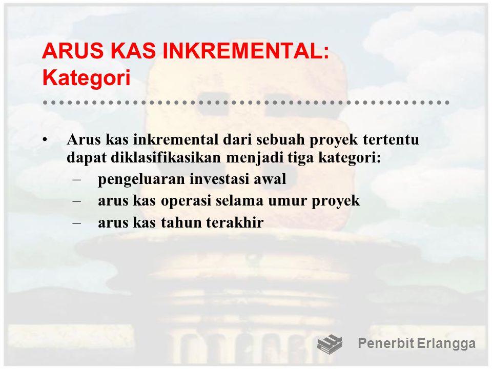 ARUS KAS INKREMENTAL: Kategori Arus kas inkremental dari sebuah proyek tertentu dapat diklasifikasikan menjadi tiga kategori: –pengeluaran investasi a