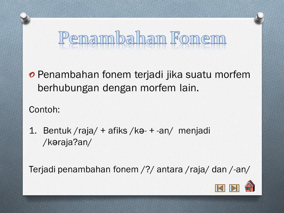 Empat Proses Morfofonologis: 1. Penambahan FonemPenambahan Fonem 2. Pengurangan FonemPengurangan Fonem 3. Penggantian FonemPenggantian Fonem 4. Pelonc