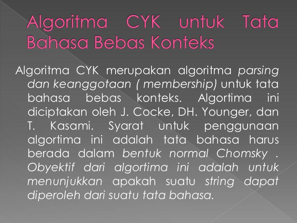 Algoritma CYK merupakan algoritma parsing dan keanggotaan ( membership) untuk tata bahasa bebas konteks.