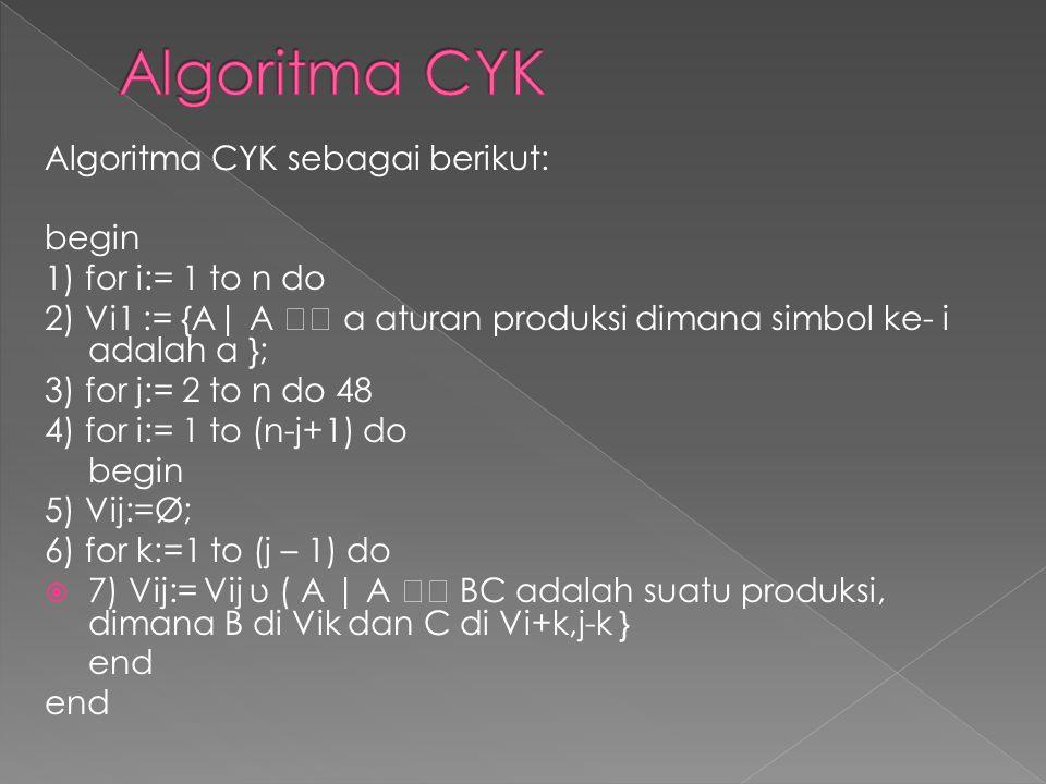 Algoritma CYK sebagai berikut: begin 1) for i:= 1 to n do 2) Vi1 := {A  A a aturan produksi dimana simbol ke- i adalah a }; 3) for j:= 2 to n do 48 4) for i:= 1 to (n-j+1) do begin 5) Vij:=Ø; 6) for k:=1 to (j – 1) do  7) Vij:= Vij υ ( A   A BC adalah suatu produksi, dimana B di Vik dan C di Vi+k,j-k } end