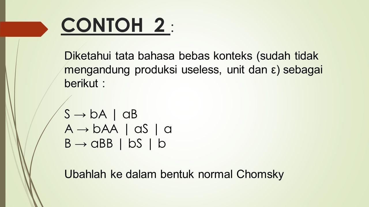 CONTOH 2 : Diketahui tata bahasa bebas konteks (sudah tidak mengandung produksi useless, unit dan ε) sebagai berikut : S → bA | aB A → bAA | aS | a B