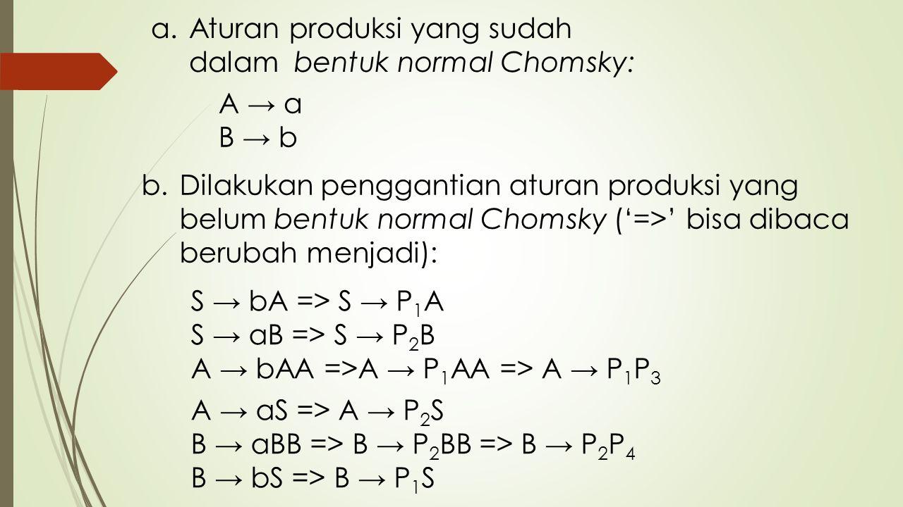 a.Aturan produksi yang sudah dalam bentuk normal Chomsky: A → a B → b b.Dilakukan penggantian aturan produksi yang belum bentuk normal Chomsky ('=>' b