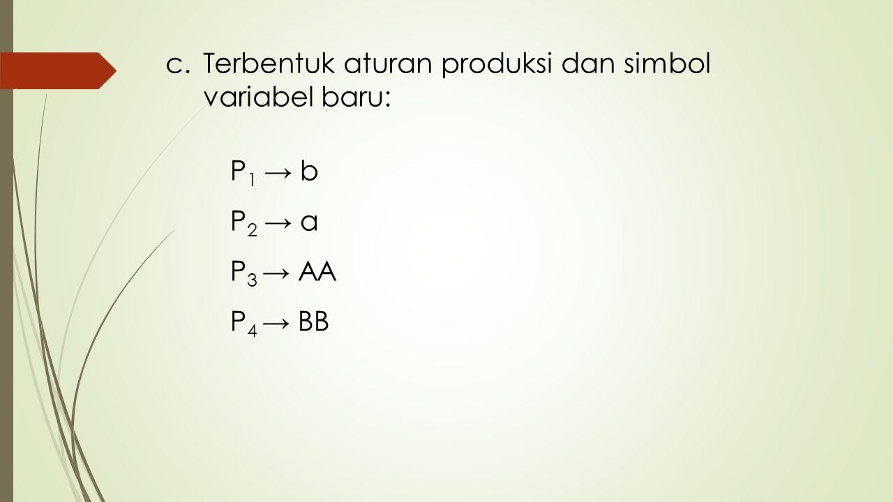 c.Terbentuk aturan produksi dan simbol variabel baru: P 1 → b P 2 → a P 3 → AA P 4 → BB