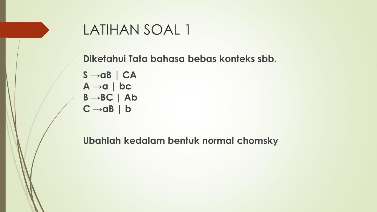 LATIHAN SOAL 1 Diketahui Tata bahasa bebas konteks sbb. S →aB | CA A →a | bc B →BC | Ab C →aB | b Ubahlah kedalam bentuk normal chomsky