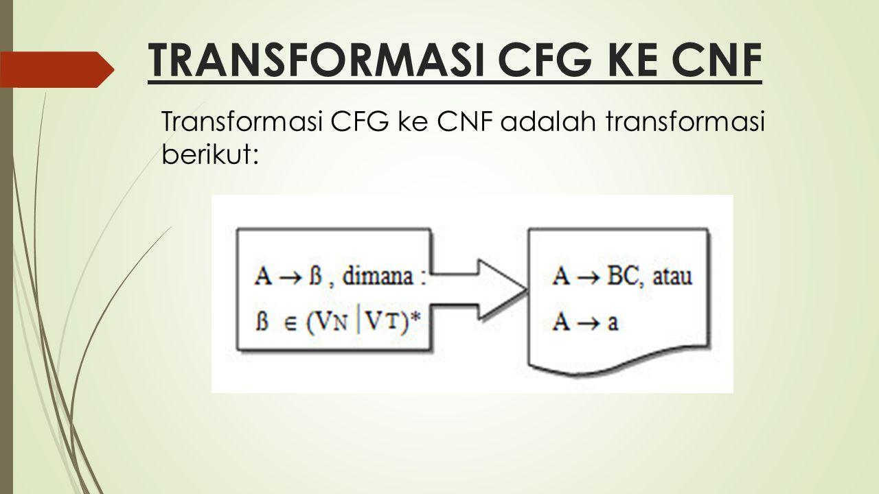 PEMBENTUKAN CNF Langkah-langkah pembentukan bentuk normal Chomsky secara umum sebagai berikut: 1.Biarkan aturan produksi yang sudah dalam bentuk normal Chomsky 2.Lakukan penggantian aturan produksi yang ruas kanannya memuat simbol terminal dan panjang ruas kanan > 1 3.Lakukan penggantian aturan produksi yang ruas kanannya memuat > 2 simbol variabel