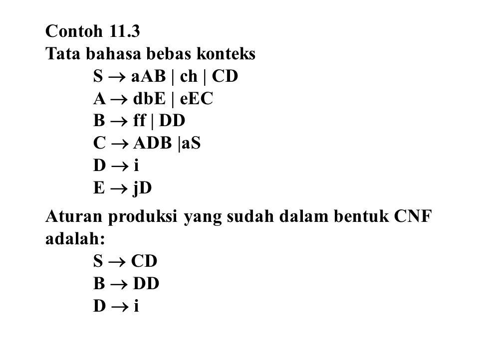 Contoh 11.3 Tata bahasa bebas konteks S  aAB | ch | CD A  dbE | eEC B  ff | DD C  ADB |aS D  i E  jD Aturan produksi yang sudah dalam bentuk CNF