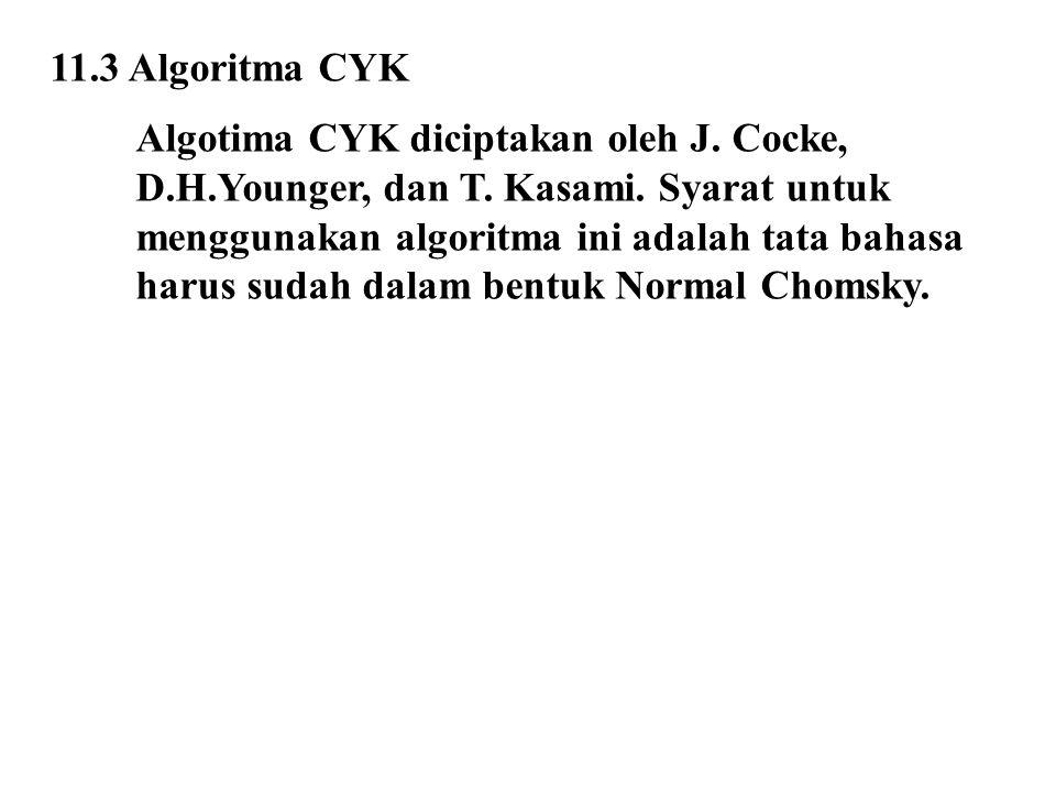 11.3 Algoritma CYK Algotima CYK diciptakan oleh J. Cocke, D.H.Younger, dan T. Kasami. Syarat untuk menggunakan algoritma ini adalah tata bahasa harus