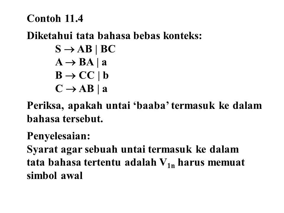 Contoh 11.4 Diketahui tata bahasa bebas konteks: S  AB | BC A  BA | a B  CC | b C  AB | a Periksa, apakah untai 'baaba' termasuk ke dalam bahasa t