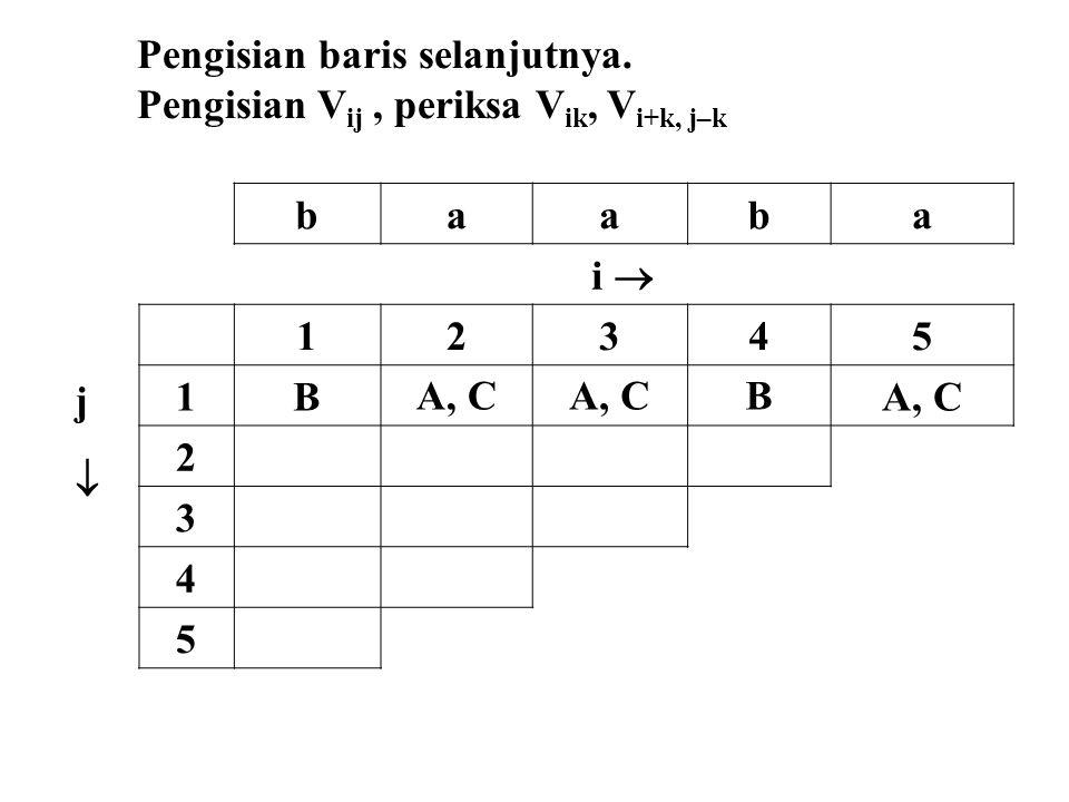 baaba i  jj 12345 1BA, C B 2 3 4 5 Pengisian baris selanjutnya. Pengisian V ij, periksa V ik, V i+k, j–k