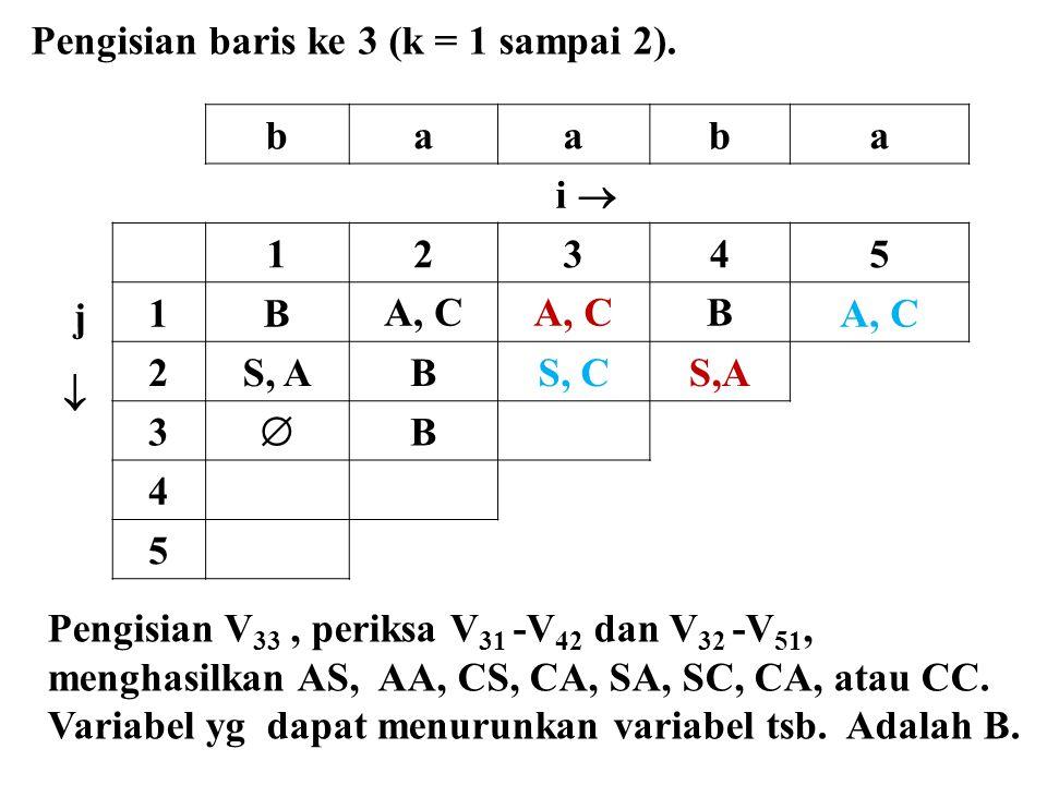 baaba i  j  12345 1BA, C B 2S, ABS, CS,A 3  B 4 5 Pengisian baris ke 3 (k = 1 sampai 2). Pengisian V 33, periksa V 31 -V 42 dan V 32 -V 51, menghas