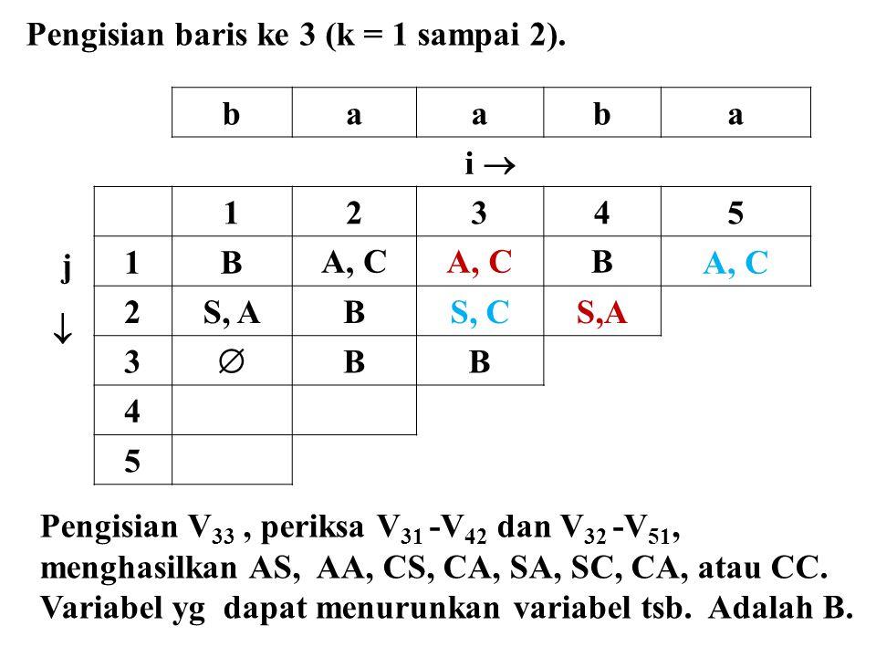 baaba i  j  12345 1BA, C B 2S, ABS, CS,A 3  BB 4 5 Pengisian baris ke 3 (k = 1 sampai 2). Pengisian V 33, periksa V 31 -V 42 dan V 32 -V 51, mengha
