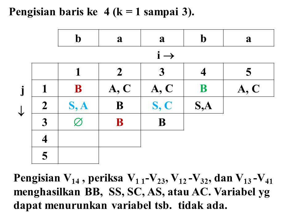 baaba i  j  12345 1BA, C B 2S, ABS, CS,A 3  BB 4 5 Pengisian baris ke 4 (k = 1 sampai 3). Pengisian V 14, periksa V 1 1 -V 23, V 12 -V 32, dan V 13