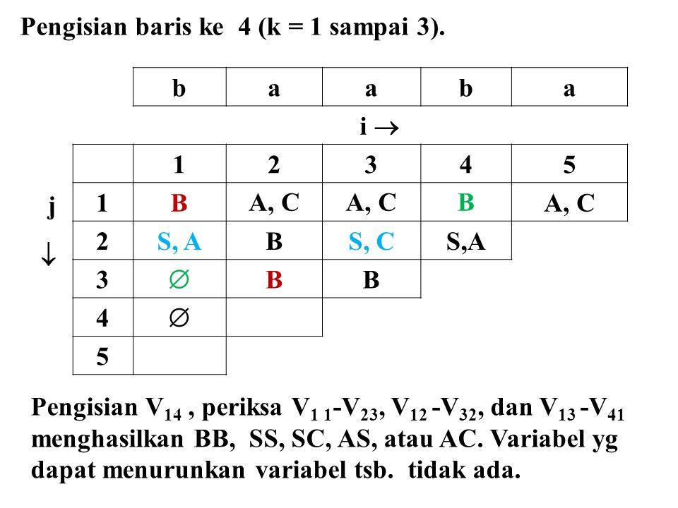 baaba i  j  12345 1BA, C B 2S, ABS, CS,A 3  BB 4  5 Pengisian baris ke 4 (k = 1 sampai 3). Pengisian V 14, periksa V 1 1 -V 23, V 12 -V 32, dan V