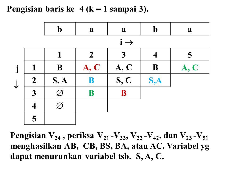 baaba i  j  12345 1BA, C B 2S, ABS, CS,A 3  BB 4  5 Pengisian baris ke 4 (k = 1 sampai 3). Pengisian V 24, periksa V 21 -V 33, V 22 -V 42, dan V 2