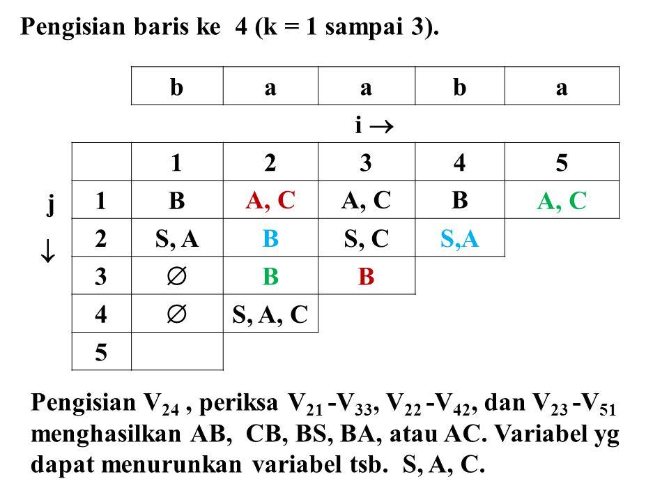 baaba i  j  12345 1BA, C B 2S, ABS, CS,A 3  BB 4  S, A, C 5 Pengisian baris ke 4 (k = 1 sampai 3). Pengisian V 24, periksa V 21 -V 33, V 22 -V 42,