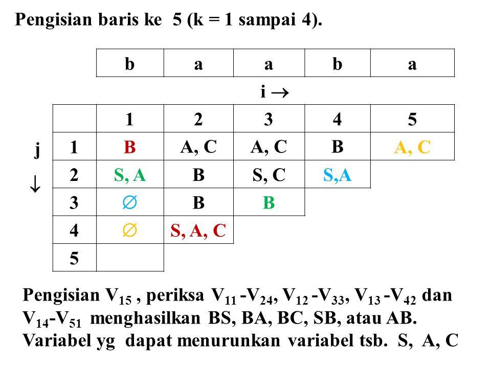 baaba i  j  12345 1BA, C B 2S, ABS, CS,A 3  BB 4  S, A, C 5 Pengisian baris ke 5 (k = 1 sampai 4). Pengisian V 15, periksa V 11 -V 24, V 12 -V 33,
