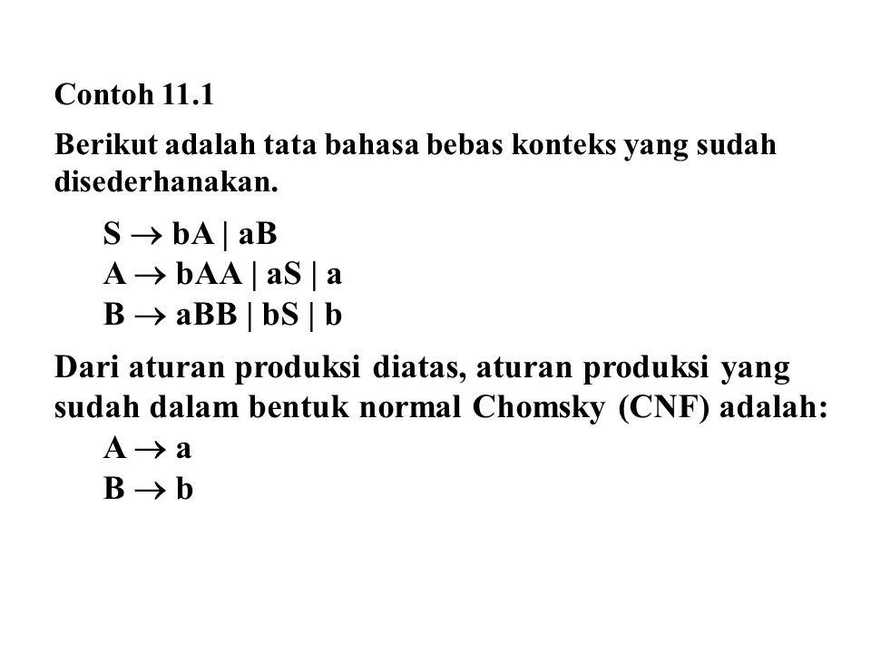 Contoh 11.1 Berikut adalah tata bahasa bebas konteks yang sudah disederhanakan. S  bA | aB A  bAA | aS | a B  aBB | bS | b Dari aturan produksi dia