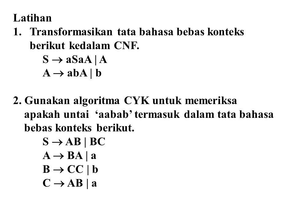 Latihan 1.Transformasikan tata bahasa bebas konteks berikut kedalam CNF. S  aSaA | A A  abA | b 2. Gunakan algoritma CYK untuk memeriksa apakah unta
