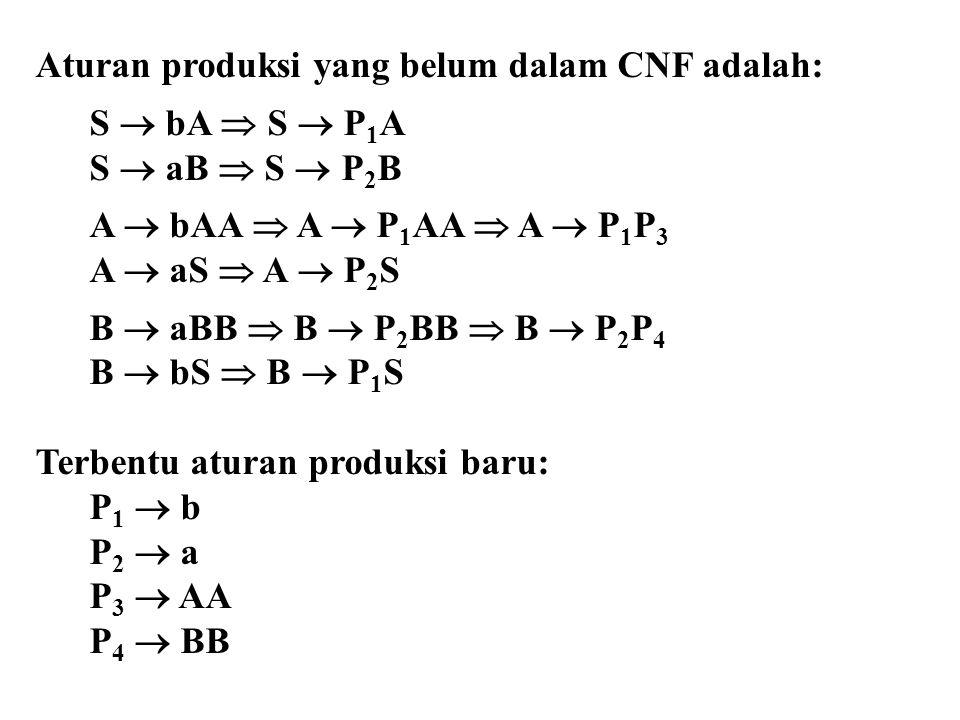 Aturan produksi yang belum dalam CNF adalah: S  bA  S  P 1 A S  aB  S  P 2 B A  bAA  A  P 1 AA  A  P 1 P 3 A  aS  A  P 2 S B  aBB  B 