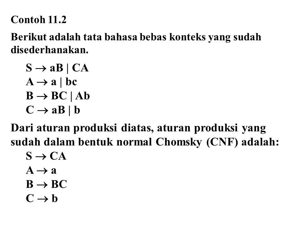Contoh 11.2 Berikut adalah tata bahasa bebas konteks yang sudah disederhanakan. S  aB | CA A  a | bc B  BC | Ab C  aB | b Dari aturan produksi dia