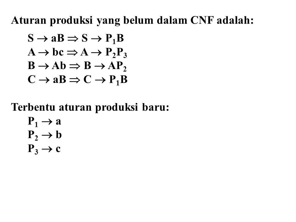 Aturan produksi yang belum dalam CNF adalah: S  aB  S  P 1 B A  bc  A  P 2 P 3 B  Ab  B  AP 2 C  aB  C  P 1 B Terbentu aturan produksi bar