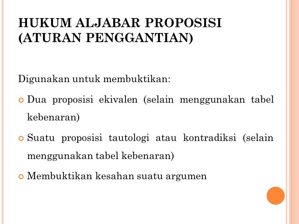 1.Hukum Idempoten (Idem) o ( p v p )  p o ( p  p )  p 2.
