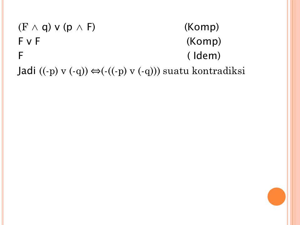 12. a ∧ -a (11,4 Konj) 13. a v c ( 11 Ad) 14. c ( 13,4 DS)