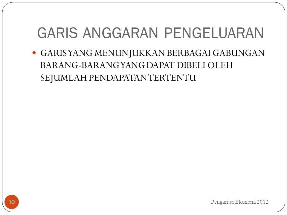 GARIS ANGGARAN PENGELUARAN Pengantar Ekonomi 2012 10 GARIS YANG MENUNJUKKAN BERBAGAI GABUNGAN BARANG-BARANG YANG DAPAT DIBELI OLEH SEJUMLAH PENDAPATAN TERTENTU