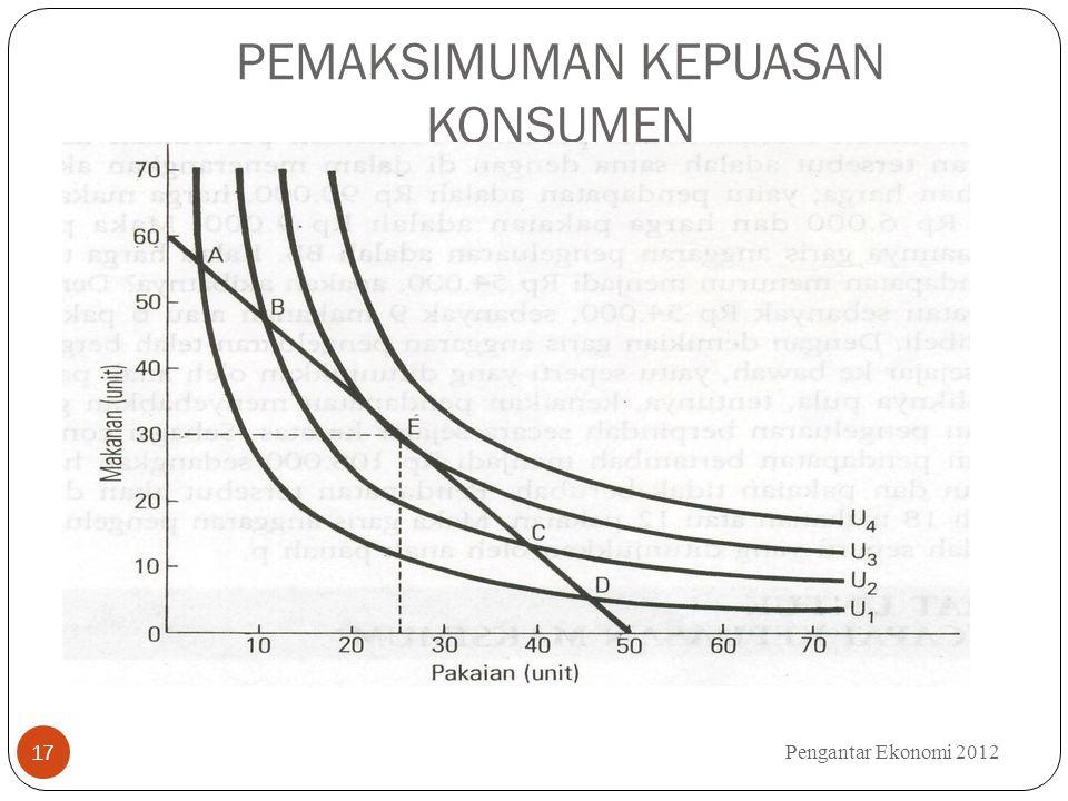 PEMAKSIMUMAN KEPUASAN KONSUMEN Pengantar Ekonomi 2012 17