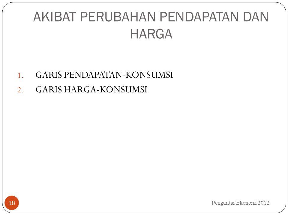 AKIBAT PERUBAHAN PENDAPATAN DAN HARGA Pengantar Ekonomi 2012 18 1. GARIS PENDAPATAN-KONSUMSI 2. GARIS HARGA-KONSUMSI