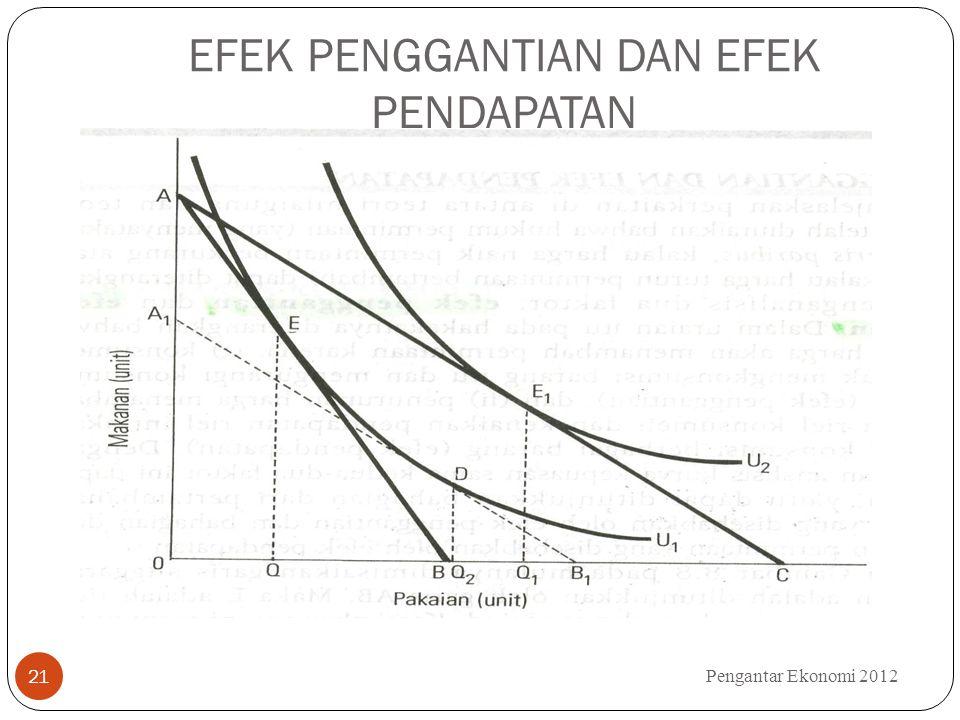 EFEK PENGGANTIAN DAN EFEK PENDAPATAN Pengantar Ekonomi 2012 21