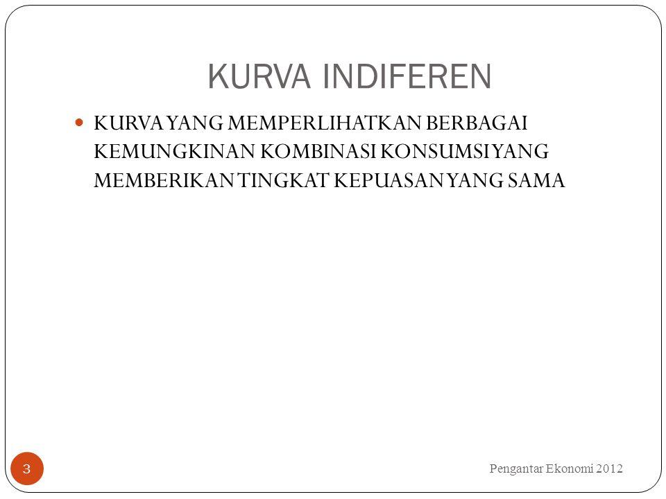 GARIS ANGGARAN PENGELUARAN Pengantar Ekonomi 2012 14
