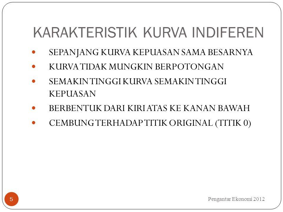 KARAKTERISTIK KURVA INDIFEREN Pengantar Ekonomi 2012 5 SEPANJANG KURVA KEPUASAN SAMA BESARNYA KURVA TIDAK MUNGKIN BERPOTONGAN SEMAKIN TINGGI KURVA SEMAKIN TINGGI KEPUASAN BERBENTUK DARI KIRI ATAS KE KANAN BAWAH CEMBUNG TERHADAP TITIK ORIGINAL (TITIK 0)