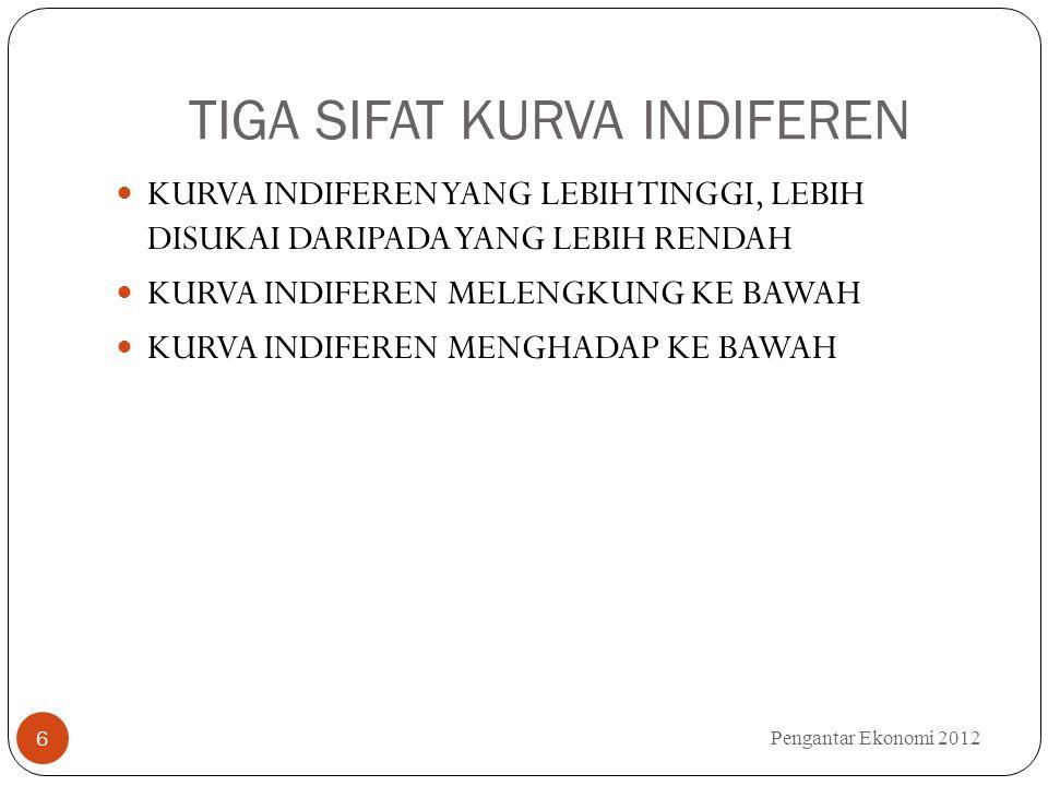 TINGKAT PENGGANTIAN MARGINAL Pengantar Ekonomi 2012 7 BESARNYA PENGORBANAN ATAS SUATU BARANG (A) UNTUK MENAIKKAN KONSUMSI BARANG LAIN (B) PADA WAKTU YANG SAMA DENGAN TETAP MEMPERTAHANKAN TINGKAT KEPUASAN YANG DIPEROLEHNYA.