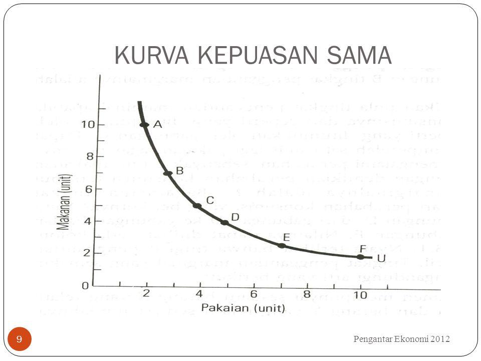 KURVA KEPUASAN SAMA Pengantar Ekonomi 2012 9