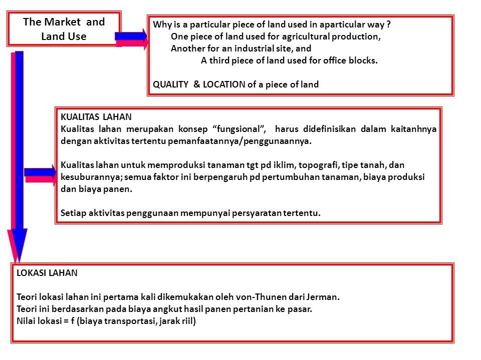 QUALITY OF LAND A : lahan kualitasnya rendah unt memproduksi jagung B : lahan kualitasnya medium C : lahan kualitasnya tinggi.