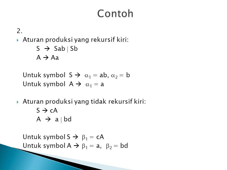 2.  Aturan produksi yang rekursif kiri: S  Sab  Sb A  Aa Untuk symbol S   1 = ab,  2 = b Untuk symbol A   1 = a  Aturan produksi yang tidak