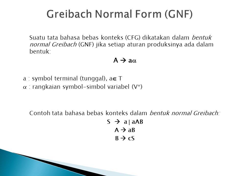 Suatu tata bahasa bebas konteks (CFG) dikatakan dalam bentuk normal Greibach (GNF) jika setiap aturan produksinya ada dalam bentuk: A  a  a : symbol