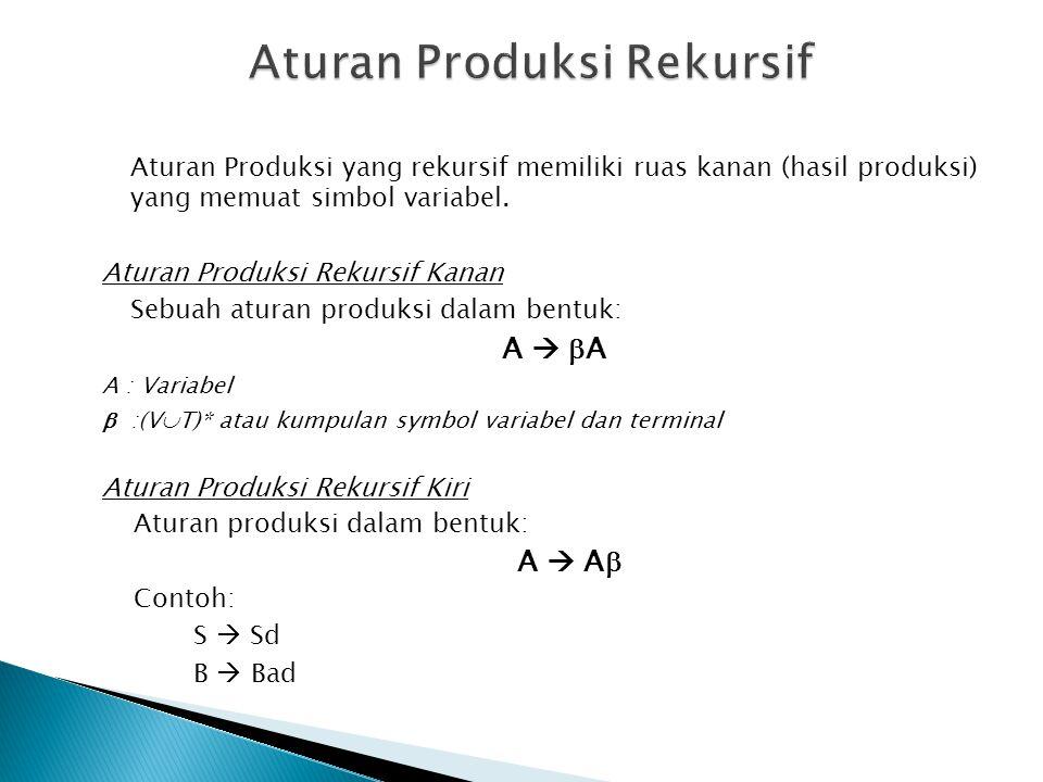 Aturan Produksi yang rekursif memiliki ruas kanan (hasil produksi) yang memuat simbol variabel. Aturan Produksi Rekursif Kanan Sebuah aturan produksi
