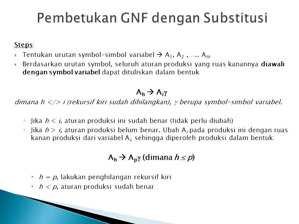 Steps:  Tentukan urutan symbol-simbol variabel  A 1, A 2,….. A m  Berdasarkan urutan symbol, seluruh aturan produksi yang ruas kanannya diawali den