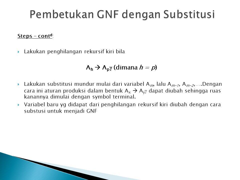 Steps - cont d :  Lakukan penghilangan rekursif kiri bila A h  A p  (dimana h = p)  Lakukan substitusi mundur mulai dari variabel A m, lalu A m-1,