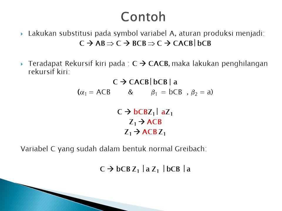  Lakukan substitusi pada symbol variabel A, aturan produksi menjadi: C  AB  C  BCB  C  CACB  bCB  Teradapat Rekursif kiri pada : C  CACB, mak