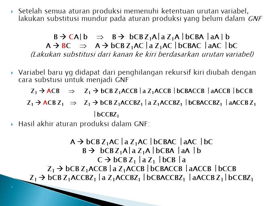  Setelah semua aturan produksi memenuhi ketentuan urutan variabel, lakukan substitusi mundur pada aturan produksi yang belum dalam GNF B  CA| b  B