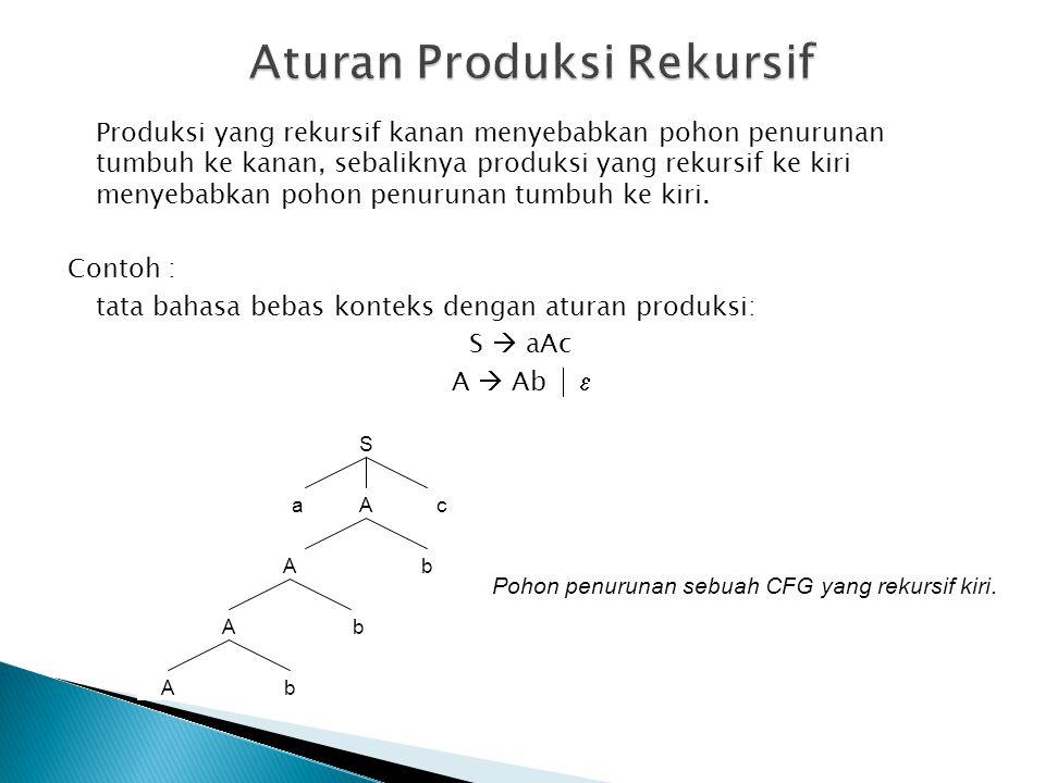 Produksi yang rekursif kanan menyebabkan pohon penurunan tumbuh ke kanan, sebaliknya produksi yang rekursif ke kiri menyebabkan pohon penurunan tumbuh