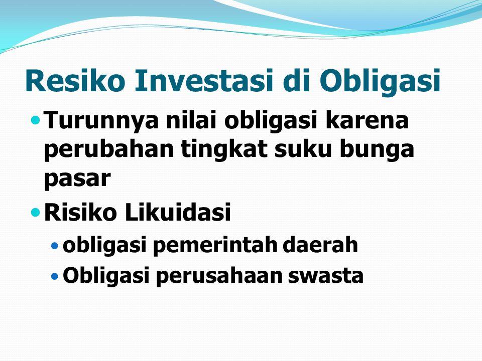 Resiko Investasi di Obligasi Turunnya nilai obligasi karena perubahan tingkat suku bunga pasar Risiko Likuidasi obligasi pemerintah daerah Obligasi perusahaan swasta