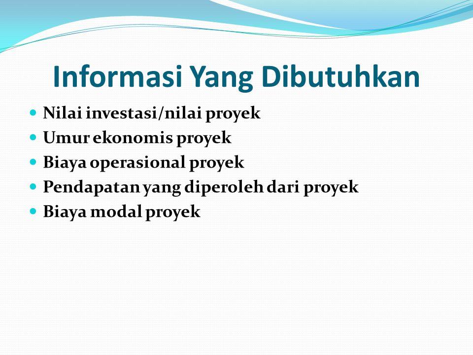 Informasi Yang Dibutuhkan Nilai investasi/nilai proyek Umur ekonomis proyek Biaya operasional proyek Pendapatan yang diperoleh dari proyek Biaya modal proyek